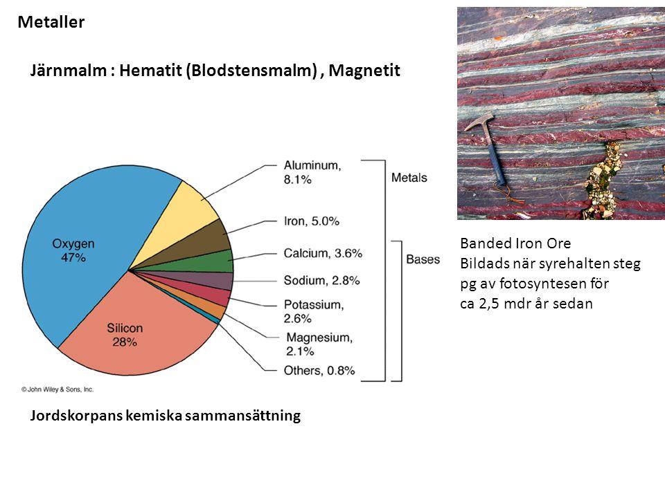 Järnmalm : Hematit (Blodstensmalm), Magnetit Jordskorpans kemiska sammansättning Banded Iron Ore Bildads när syrehalten steg pg av fotosyntesen för ca 2,5 mdr år sedan Metaller