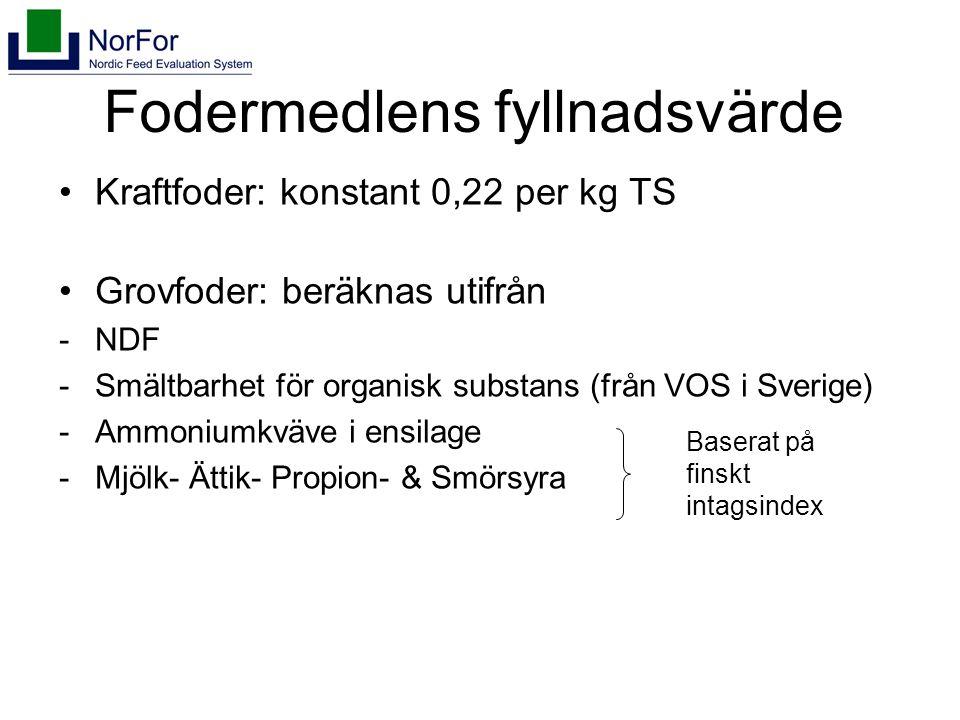 Fodermedlens fyllnadsvärde Kraftfoder: konstant 0,22 per kg TS Grovfoder: beräknas utifrån -NDF -Smältbarhet för organisk substans (från VOS i Sverige) -Ammoniumkväve i ensilage -Mjölk- Ättik- Propion- & Smörsyra Baserat på finskt intagsindex