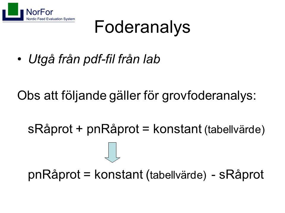Foderanalys Utgå från pdf-fil från lab Obs att följande gäller för grovfoderanalys: sRåprot + pnRåprot = konstant (tabellvärde) pnRåprot = konstant ( tabellvärde) - sRåprot