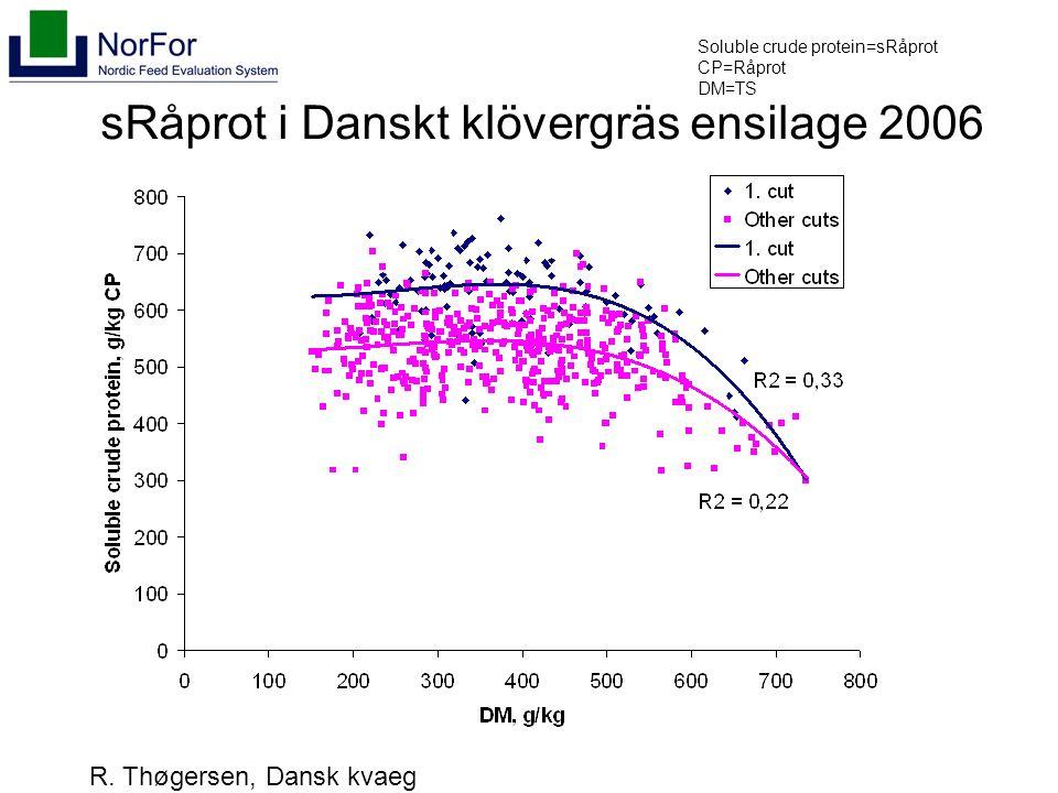 sRåprot i Danskt klövergräs ensilage 2006 R.