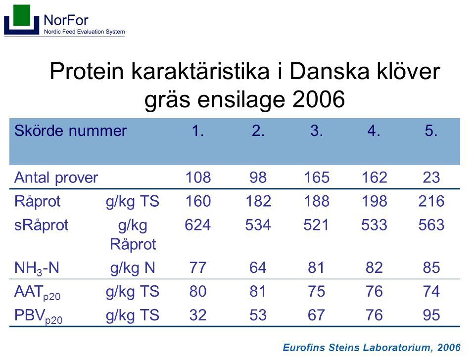 Protein karaktäristika i Danska klöver gräs ensilage 2006 Skörde nummer1.2.3.4.5.