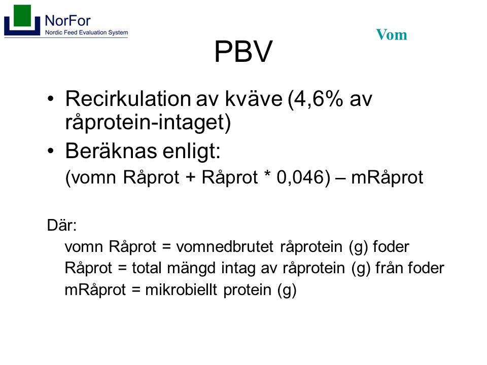 PBV Recirkulation av kväve (4,6% av råprotein-intaget) Beräknas enligt: (vomn Råprot + Råprot * 0,046) – mRåprot Där: vomn Råprot = vomnedbrutet råprotein (g) foder Råprot = total mängd intag av råprotein (g) från foder mRåprot = mikrobiellt protein (g) Vom
