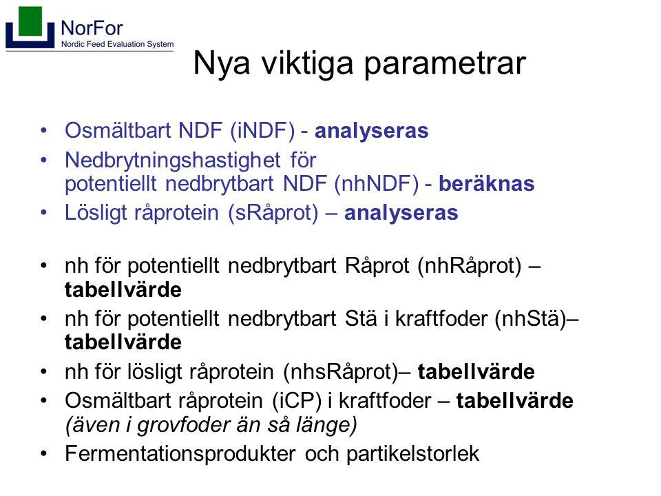 Nya viktiga parametrar Osmältbart NDF (iNDF) - analyseras Nedbrytningshastighet för potentiellt nedbrytbart NDF (nhNDF) - beräknas Lösligt råprotein (sRåprot) – analyseras nh för potentiellt nedbrytbart Råprot (nhRåprot) – tabellvärde nh för potentiellt nedbrytbart Stä i kraftfoder (nhStä)– tabellvärde nh för lösligt råprotein (nhsRåprot)– tabellvärde Osmältbart råprotein (iCP) i kraftfoder – tabellvärde (även i grovfoder än så länge) Fermentationsprodukter och partikelstorlek