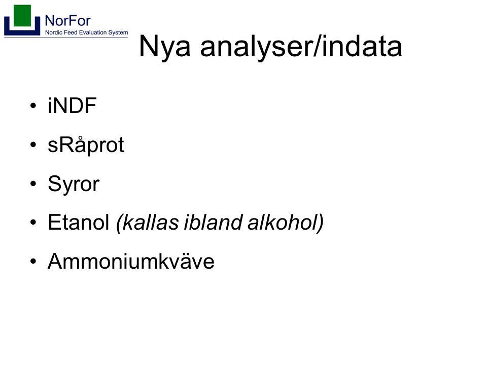 Nya analyser/indata iNDF sRåprot Syror Etanol (kallas ibland alkohol) Ammoniumkväve