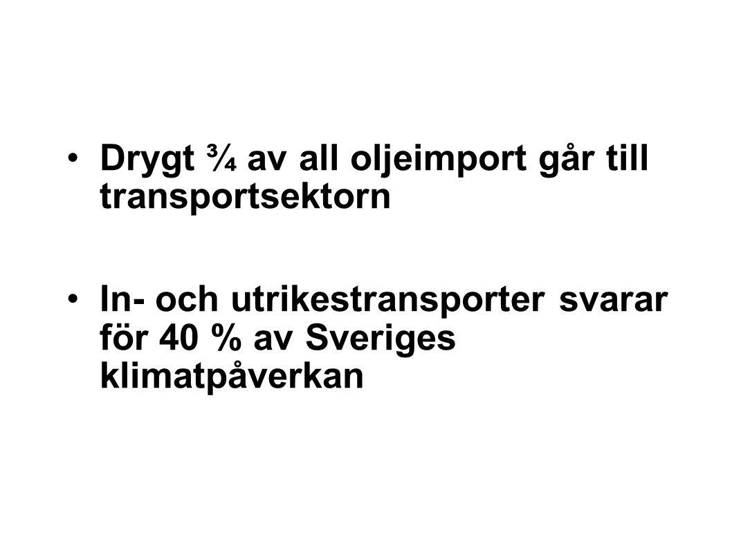 Drygt ¾ av all oljeimport går till transportsektorn In- och utrikestransporter svarar för 40 % av Sveriges klimatpåverkan