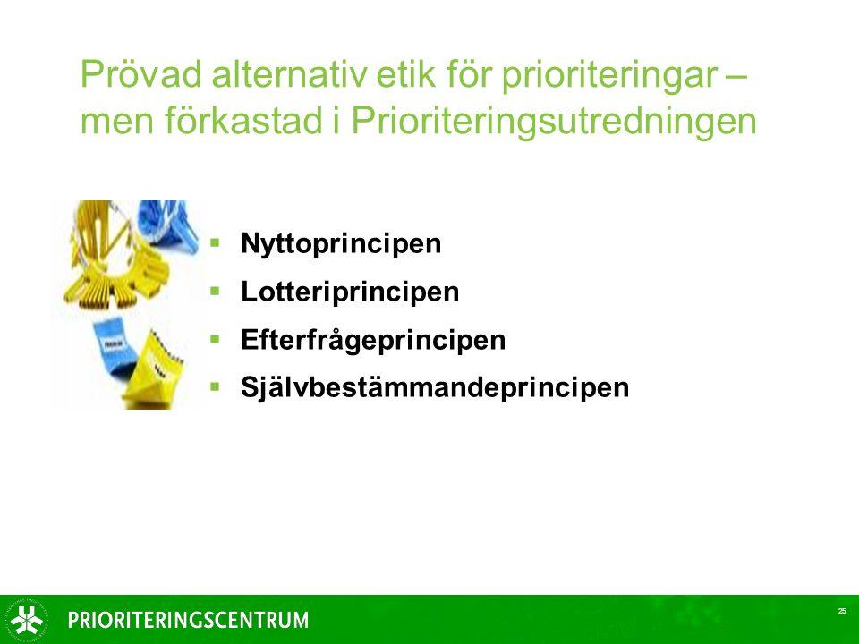 25 Prövad alternativ etik för prioriteringar – men förkastad i Prioriteringsutredningen  Nyttoprincipen  Lotteriprincipen  Efterfrågeprincipen  Självbestämmandeprincipen