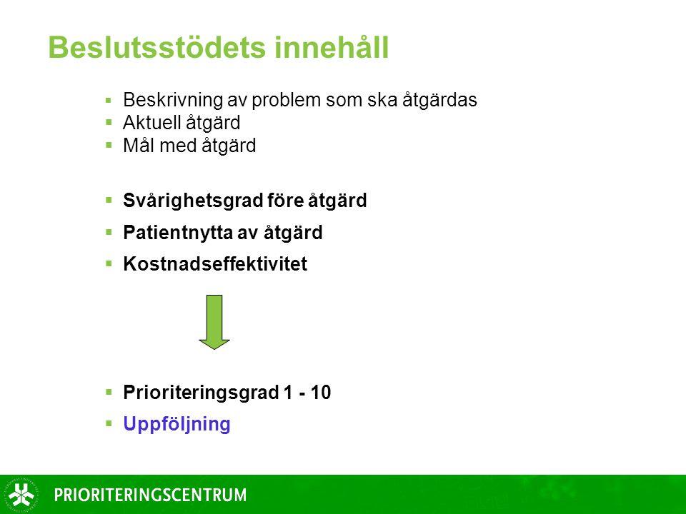 Beslutsstödets innehåll  Beskrivning av problem som ska åtgärdas  Aktuell åtgärd  Mål med åtgärd  Svårighetsgrad före åtgärd  Patientnytta av åtgärd  Kostnadseffektivitet  Prioriteringsgrad 1 - 10  Uppföljning