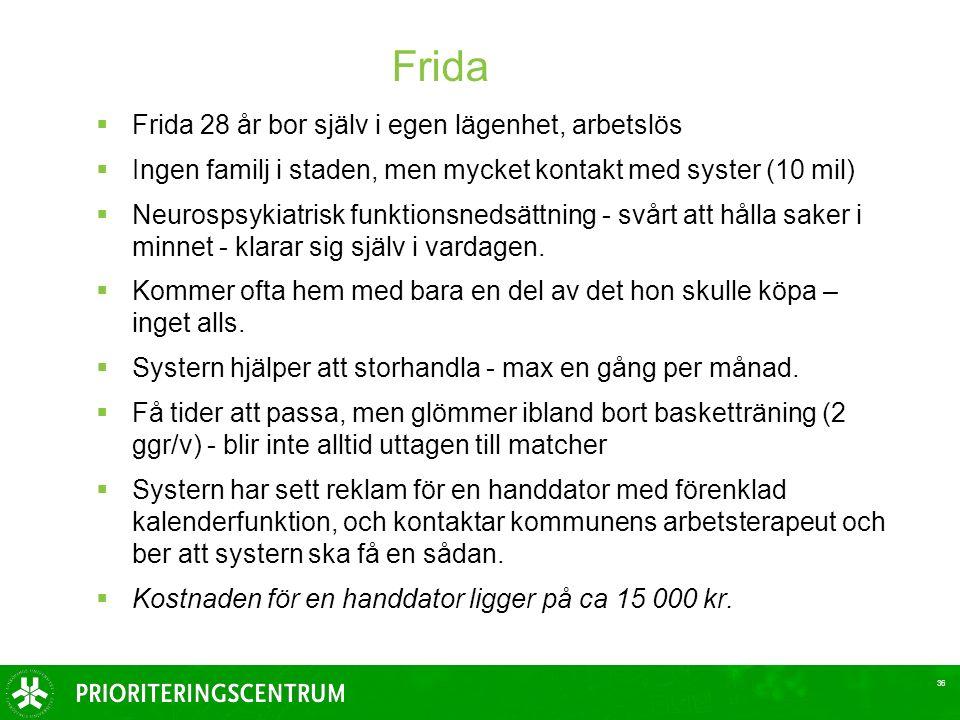 Frida  Frida 28 år bor själv i egen lägenhet, arbetslös  Ingen familj i staden, men mycket kontakt med syster (10 mil)  Neurospsykiatrisk funktionsnedsättning - svårt att hålla saker i minnet - klarar sig själv i vardagen.