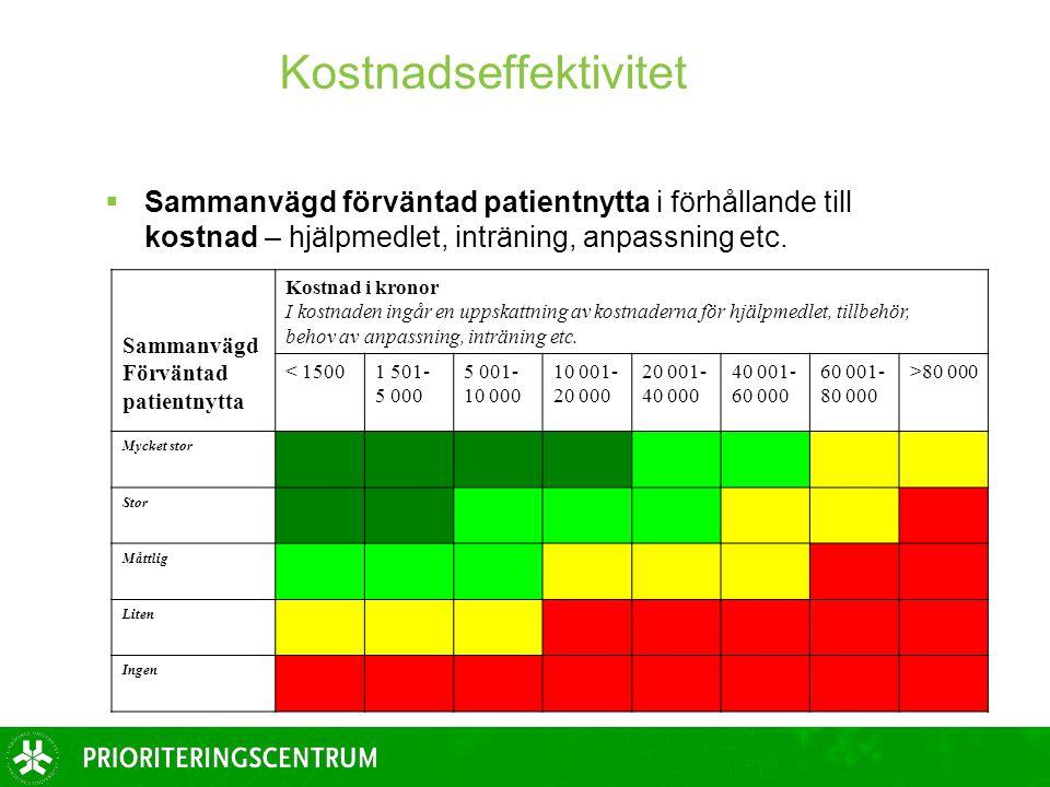 Kostnadseffektivitet  Sammanvägd förväntad patientnytta i förhållande till kostnad – hjälpmedlet, inträning, anpassning etc.