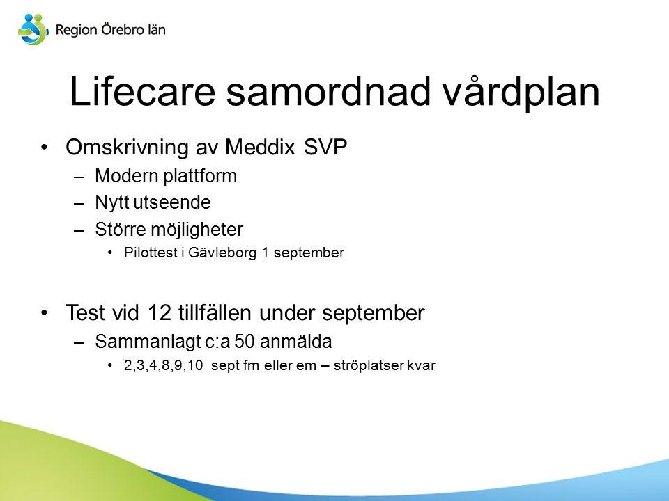 Lifecare samordnad vårdplan Omskrivning av Meddix SVP –Modern plattform –Nytt utseende –Större möjligheter Pilottest i Gävleborg 1 september Test vid 12 tillfällen under september –Sammanlagt c:a 50 anmälda 2,3,4,8,9,10 sept fm eller em – ströplatser kvar