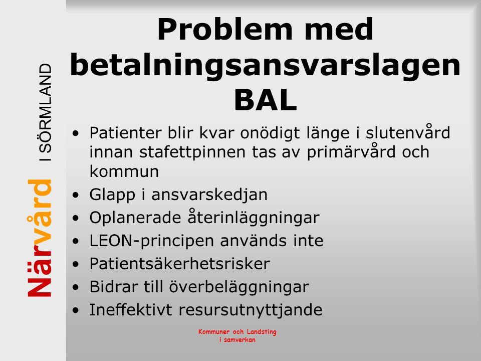 När vård I SÖRMLAND Kommuner och Landsting i samverkan Problem med betalningsansvarslagen BAL Patienter blir kvar onödigt länge i slutenvård innan sta