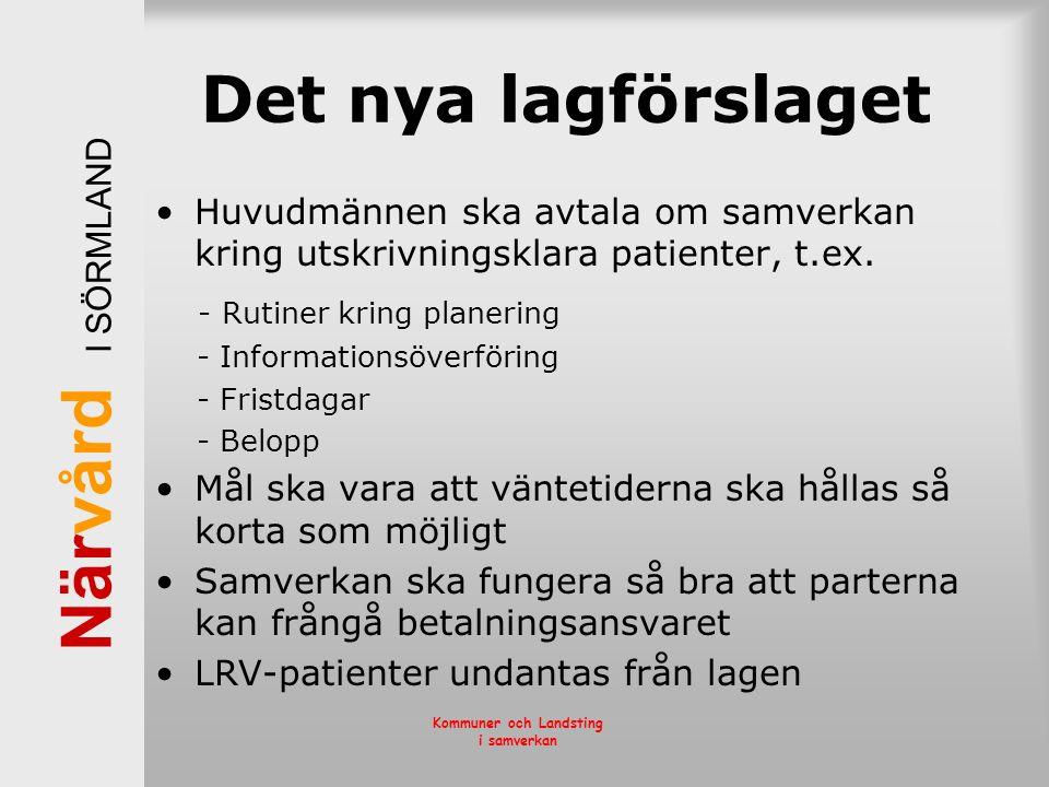 När vård I SÖRMLAND Kommuner och Landsting i samverkan Det nya lagförslaget Huvudmännen ska avtala om samverkan kring utskrivningsklara patienter, t.ex.