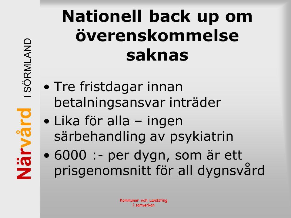 När vård I SÖRMLAND Kommuner och Landsting i samverkan Nationell back up om överenskommelse saknas Tre fristdagar innan betalningsansvar inträder Lika