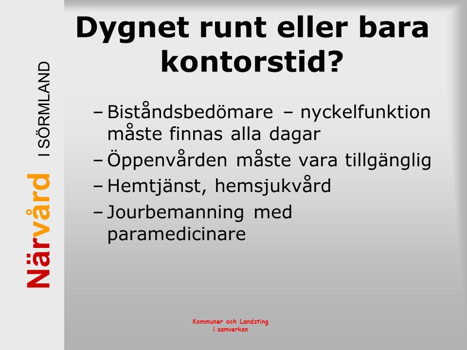 När vård I SÖRMLAND Kommuner och Landsting i samverkan Dygnet runt eller bara kontorstid.
