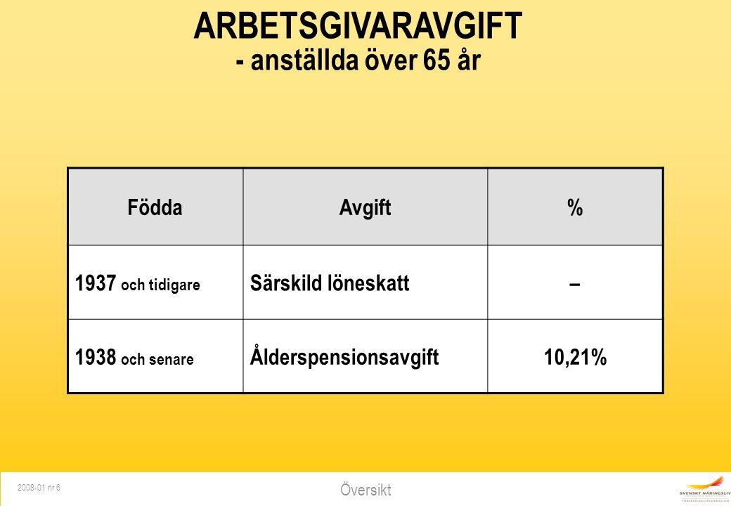 Översikt 2008-01 nr 6 ARBETSGIVARAVGIFT - anställda över 65 år FöddaAvgift% 1937 och tidigare Särskild löneskatt– 1938 och senare Ålderspensionsavgift10,21%