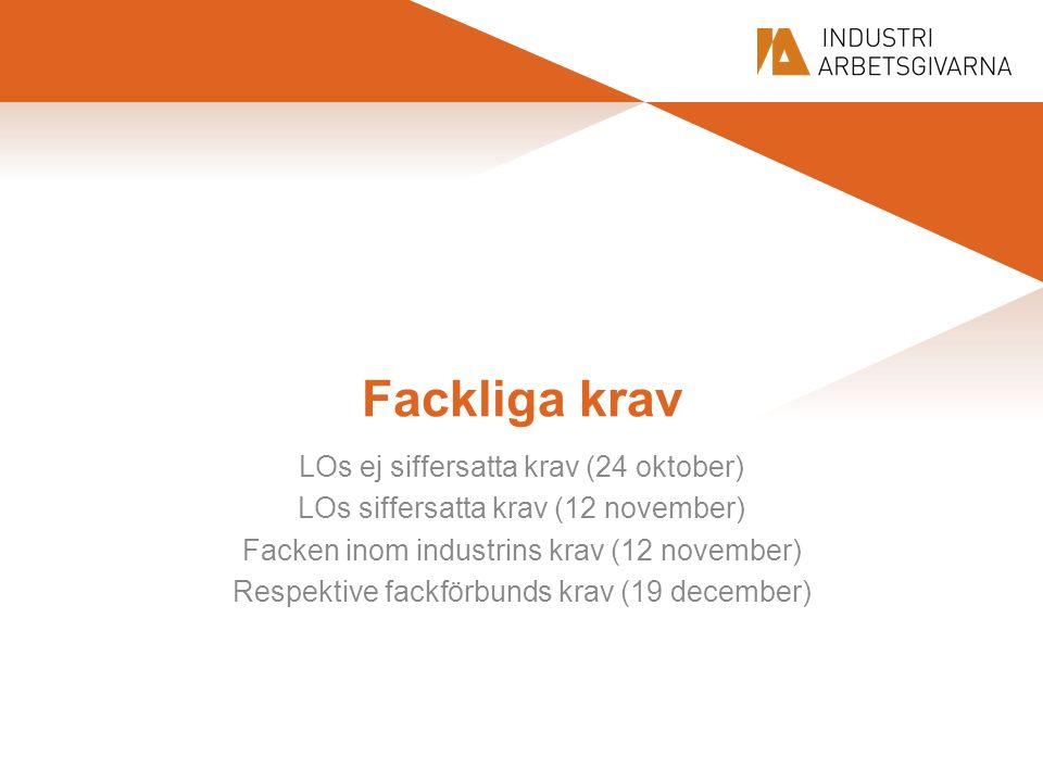Fackliga krav LOs ej siffersatta krav (24 oktober) LOs siffersatta krav (12 november) Facken inom industrins krav (12 november) Respektive fackförbunds krav (19 december)