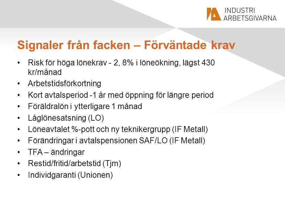 Signaler från facken – Förväntade krav Risk för höga lönekrav - 2, 8% i löneökning, lägst 430 kr/månad Arbetstidsförkortning Kort avtalsperiod -1 år med öppning för längre period Föräldralön i ytterligare 1 månad Låglönesatsning (LO) Löneavtalet %-pott och ny teknikergrupp (IF Metall) Förändringar i avtalspensionen SAF/LO (IF Metall) TFA – ändringar Restid/fritid/arbetstid (Tjm) Individgaranti (Unionen)