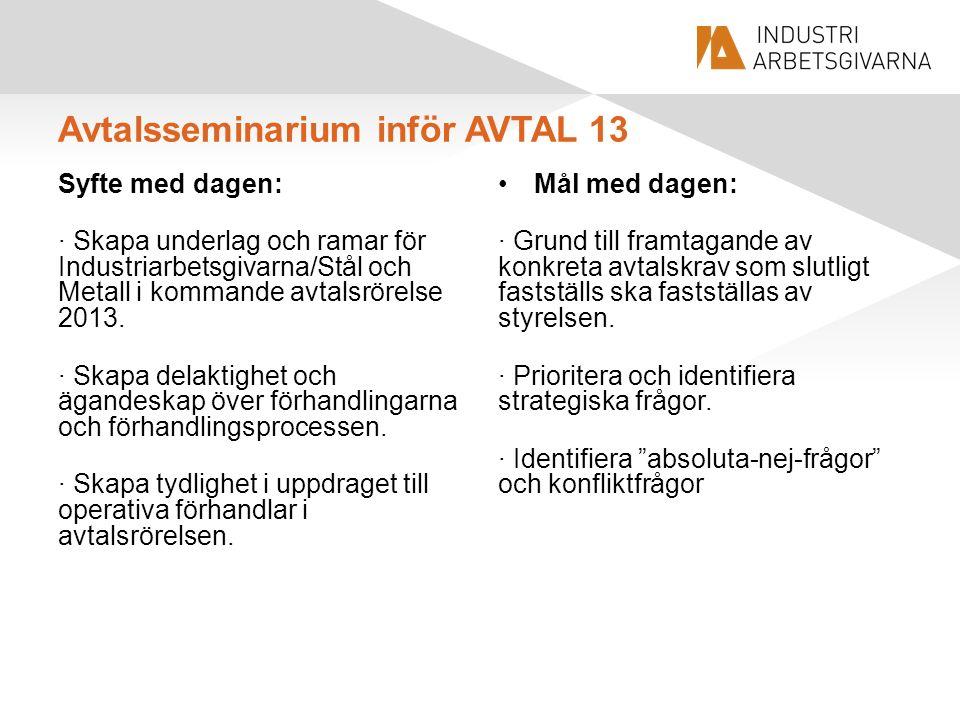 Avtalsseminarium inför AVTAL 13 Syfte med dagen: · Skapa underlag och ramar för Industriarbetsgivarna/Stål och Metall i kommande avtalsrörelse 2013. ·