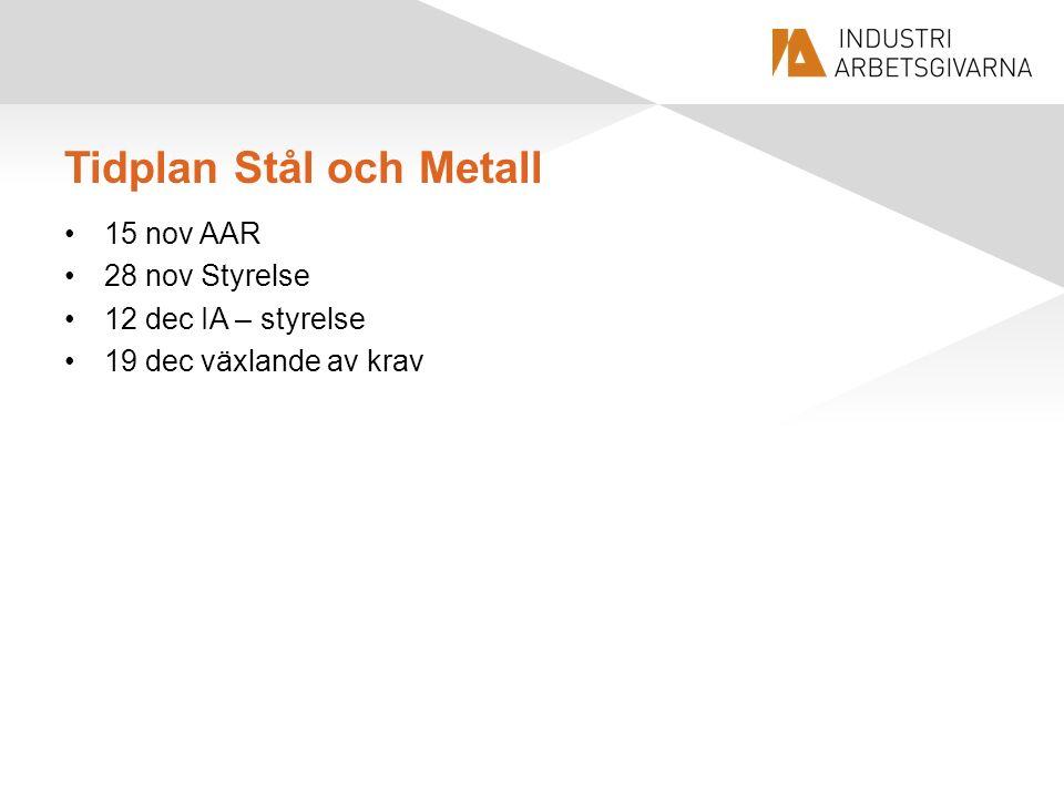 Tidplan Stål och Metall 15 nov AAR 28 nov Styrelse 12 dec IA – styrelse 19 dec växlande av krav