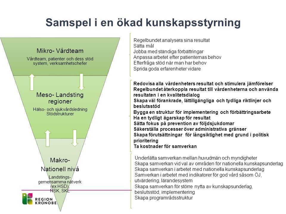 Viktiga delar Tydlig struktur för kunskapsstyrning.