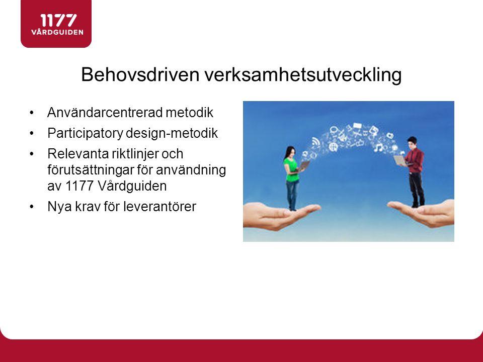Behovsdriven verksamhetsutveckling Användarcentrerad metodik Participatory design-metodik Relevanta riktlinjer och förutsättningar för användning av 1177 Vårdguiden Nya krav för leverantörer
