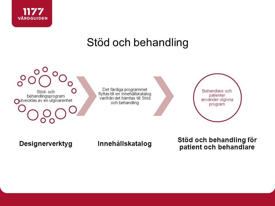 Psykologisk behandling Stödprogram –Processtöd .Vårdplan.