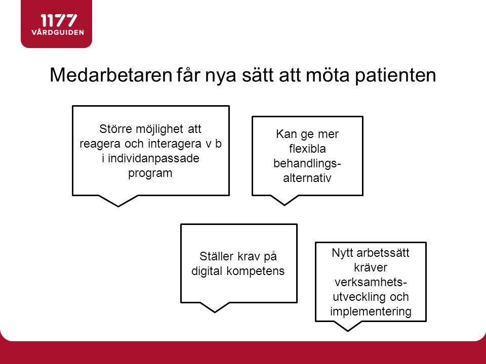 Medarbetaren får nya sätt att möta patienten Kan ge mer flexibla behandlings- alternativ Ställer krav på digital kompetens Större möjlighet att reagera och interagera v b i individanpassade program Nytt arbetssätt kräver verksamhets- utveckling och implementering