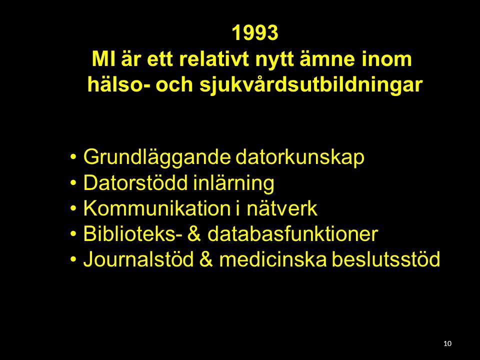 10 1993 MI är ett relativt nytt ämne inom hälso- och sjukvårdsutbildningar Grundläggande datorkunskap Datorstödd inlärning Kommunikation i nätverk Biblioteks- & databasfunktioner Journalstöd & medicinska beslutsstöd
