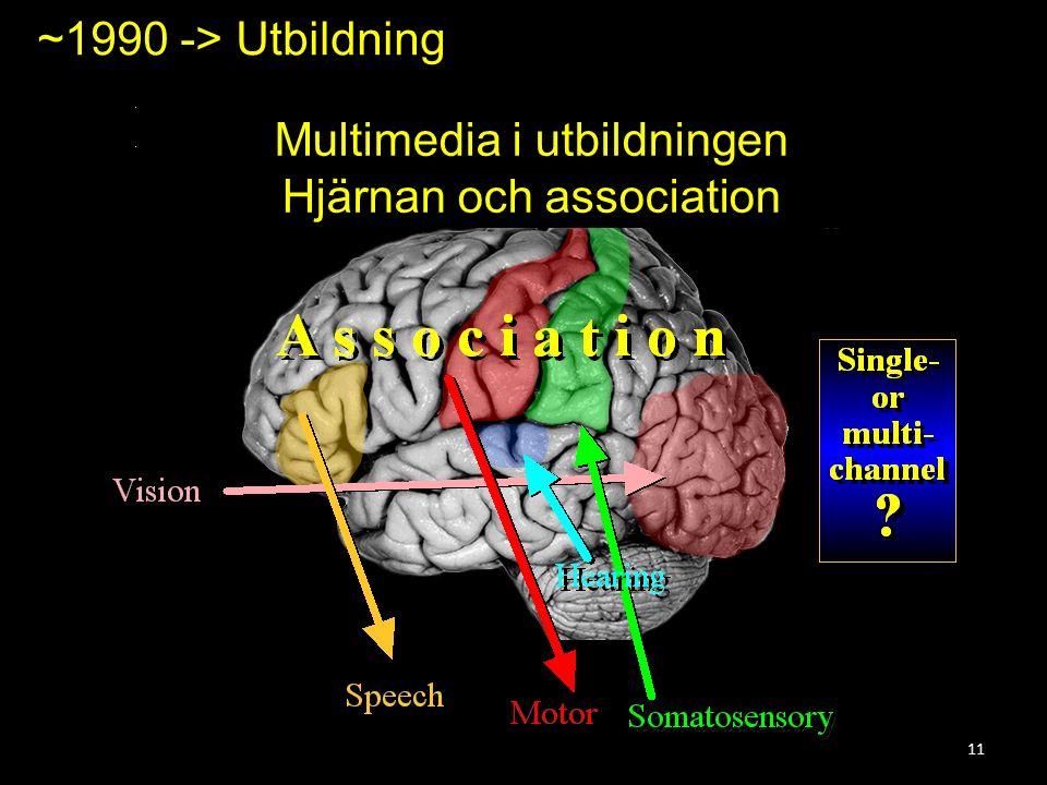 11 ~1990 -> Utbildning Multimedia i utbildningen Hjärnan och association