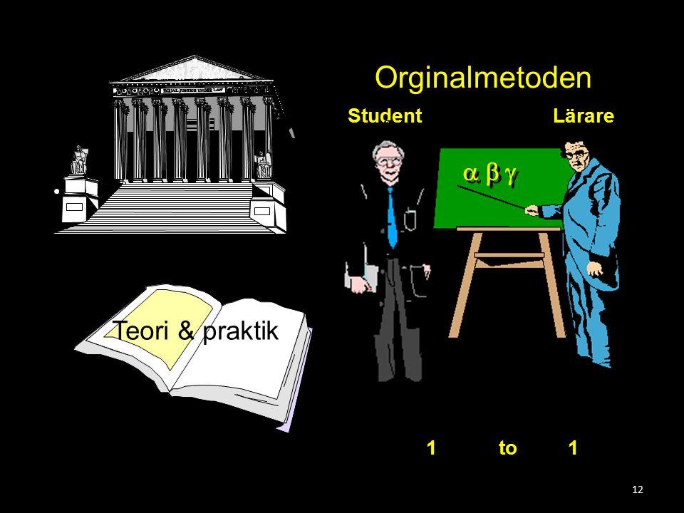 12 The Original - The Best Student T Orginalmetoden StudentLärare  1 to 1 Teori & praktik
