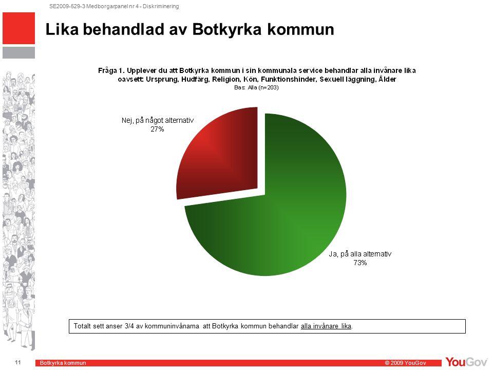Botkyrka kommun © 2009 YouGov 11 SE2009-529-3 Medborgarpanel nr 4 - Diskriminering Lika behandlad av Botkyrka kommun Totalt sett anser 3/4 av kommuninvånarna att Botkyrka kommun behandlar alla invånare lika.