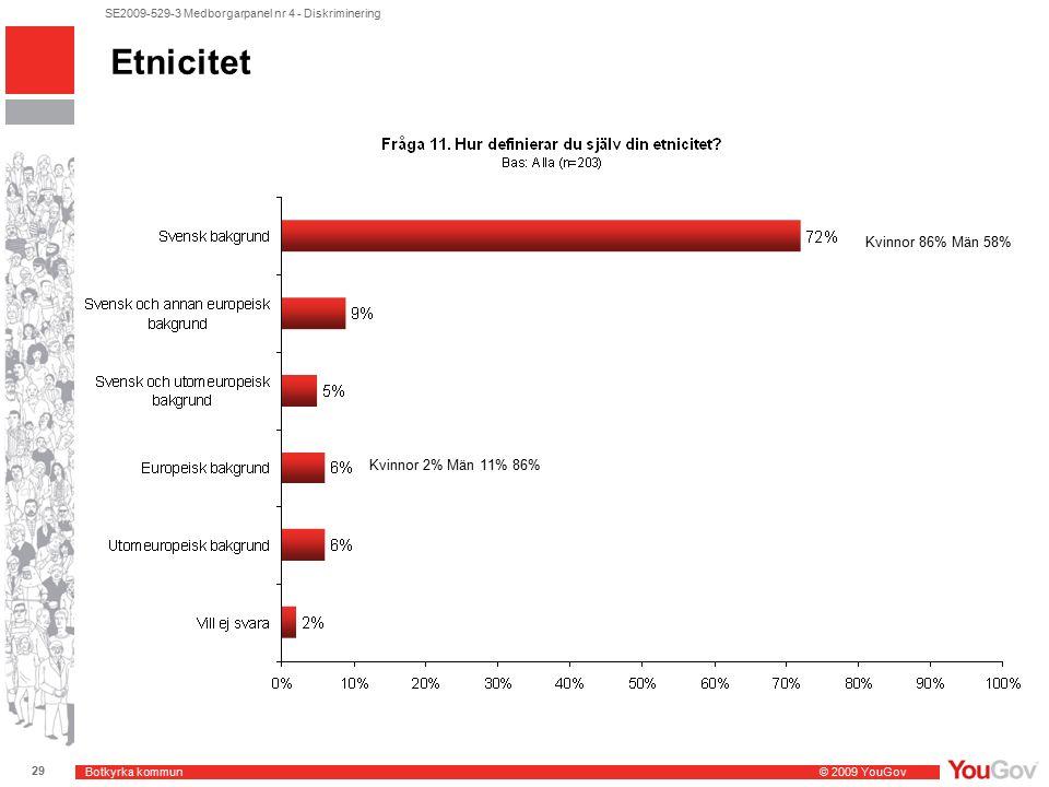 Botkyrka kommun © 2009 YouGov 29 SE2009-529-3 Medborgarpanel nr 4 - Diskriminering Etnicitet Kvinnor 2% Män 11% 86% Kvinnor 86% Män 58%