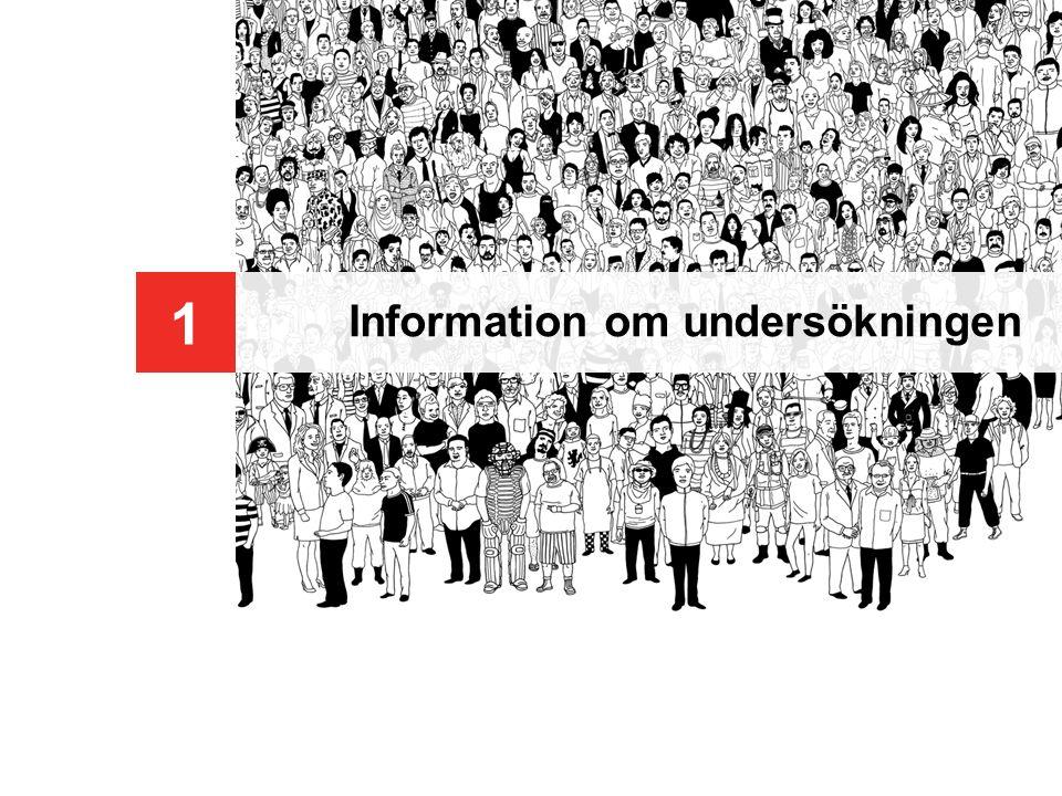 Botkyrka kommun © 2009 YouGov 3 SE2009-529-3 Medborgarpanel nr 4 - Diskriminering 1 Information om undersökningen