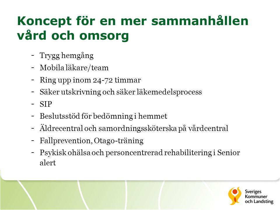 Koncept för en mer sammanhållen vård och omsorg - Trygg hemgång - Mobila läkare/team - Ring upp inom 24-72 timmar - Säker utskrivning och säker läkemedelsprocess - SIP - Beslutsstöd för bedömning i hemmet - Äldrecentral och samordningssköterska på vårdcentral - Fallprevention, Otago-träning - Psykisk ohälsa och personcentrerad rehabilitering i Senior alert