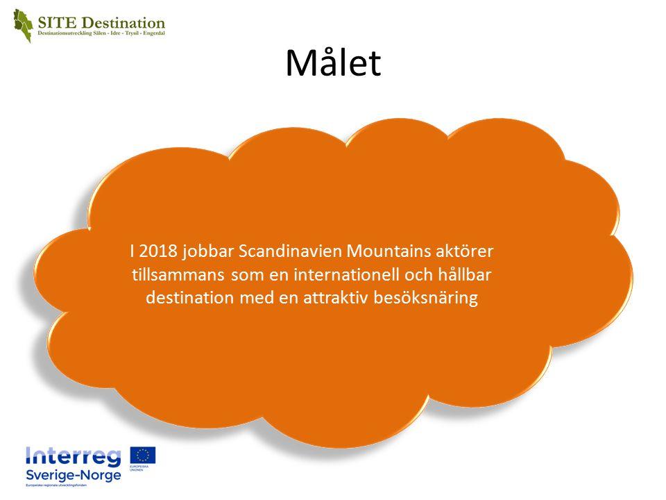 Målet I 2018 jobbar Scandinavien Mountains aktörer tillsammans som en internationell och hållbar destination med en attraktiv besöksnäring