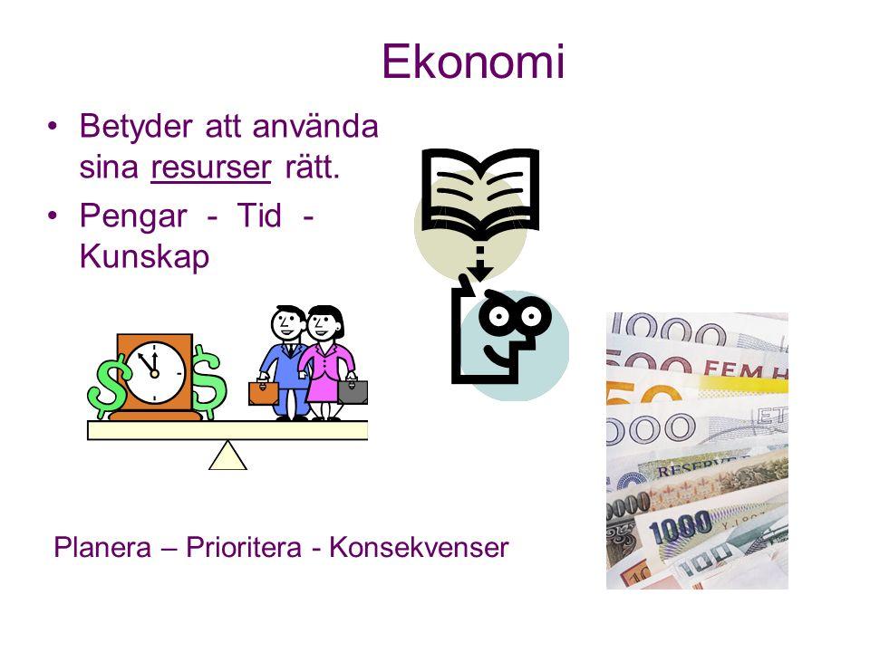 Ekonomi Betyder att använda sina resurser rätt. Pengar - Tid - Kunskap Planera – Prioritera - Konsekvenser