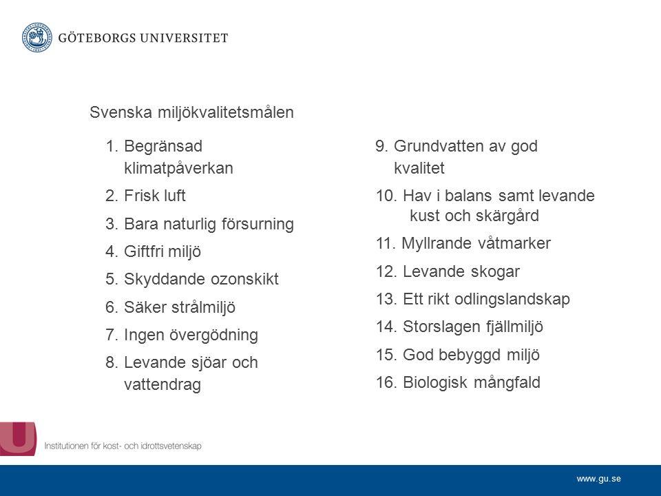www.gu.se Svenska miljökvalitetsmålen 1. Begränsad klimatpåverkan 2.