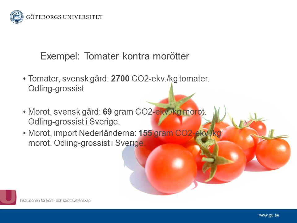 Exempel: Tomater kontra morötter Tomater, svensk gård: 2700 CO2-ekv./kg tomater.