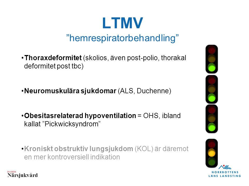 DIVISION Närsjukvård LTMV hemrespiratorbehandling Thoraxdeformitet (skolios, även post-polio, thorakal deformitet post tbc) Neuromuskulära sjukdomar (ALS, Duchenne) Obesitasrelaterad hypoventilation = OHS, ibland kallat Pickwicksyndrom Kroniskt obstruktiv lungsjukdom (KOL) är däremot en mer kontroversiell indikation