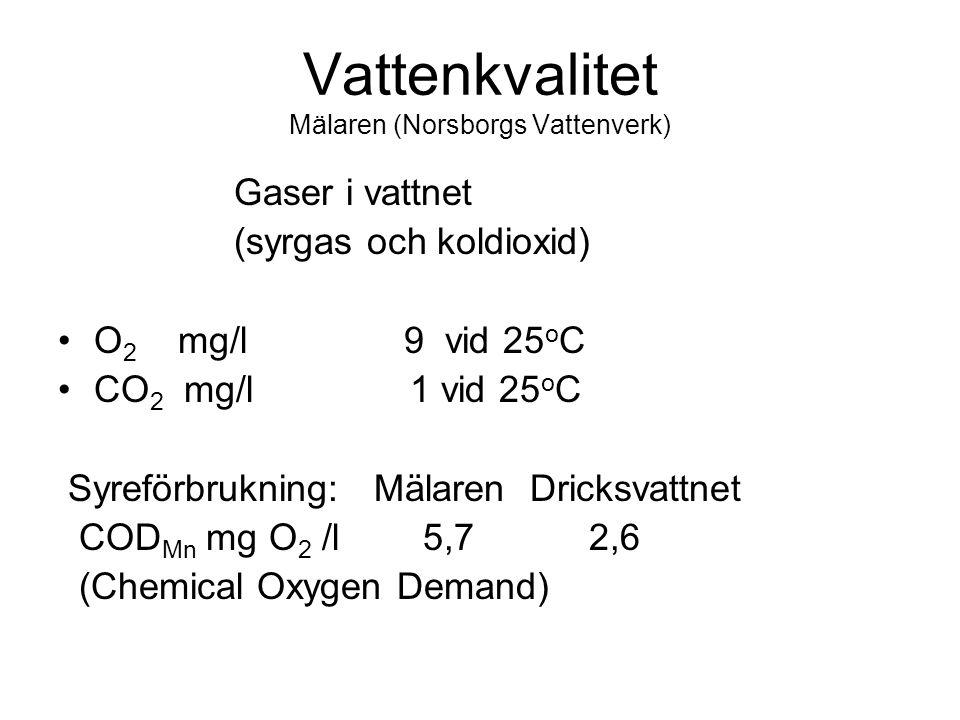 Vattenkvalitet Mälaren (Norsborgs Vattenverk) Gaser i vattnet (syrgas och koldioxid) O 2 mg/l 9 vid 25 o C CO 2 mg/l 1 vid 25 o C Syreförbrukning: Mälaren Dricksvattnet COD Mn mg O 2 /l 5,7 2,6 (Chemical Oxygen Demand)