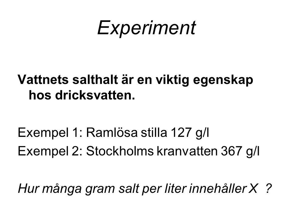 Experiment Vattnets salthalt är en viktig egenskap hos dricksvatten.
