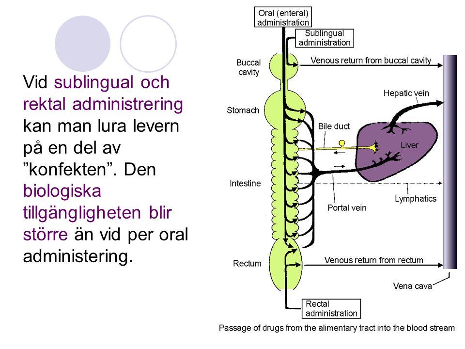"""Vid sublingual och rektal administrering kan man lura levern på en del av """"konfekten"""". Den biologiska tillgängligheten blir större än vid per oral adm"""