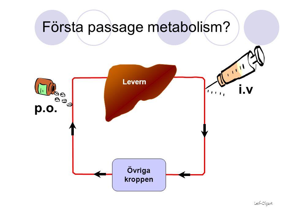 Övriga kroppen Levern i.v p.o. Leif-Olgart Första passage metabolism?