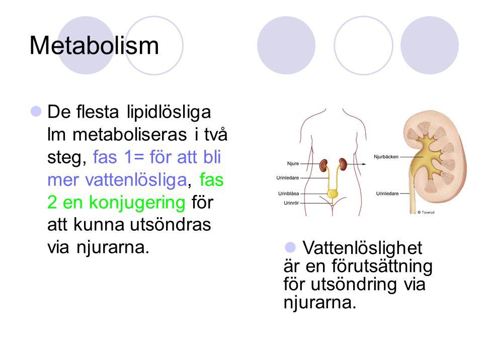 Metabolism De flesta lipidlösliga lm metaboliseras i två steg, fas 1= för att bli mer vattenlösliga, fas 2 en konjugering för att kunna utsöndras via
