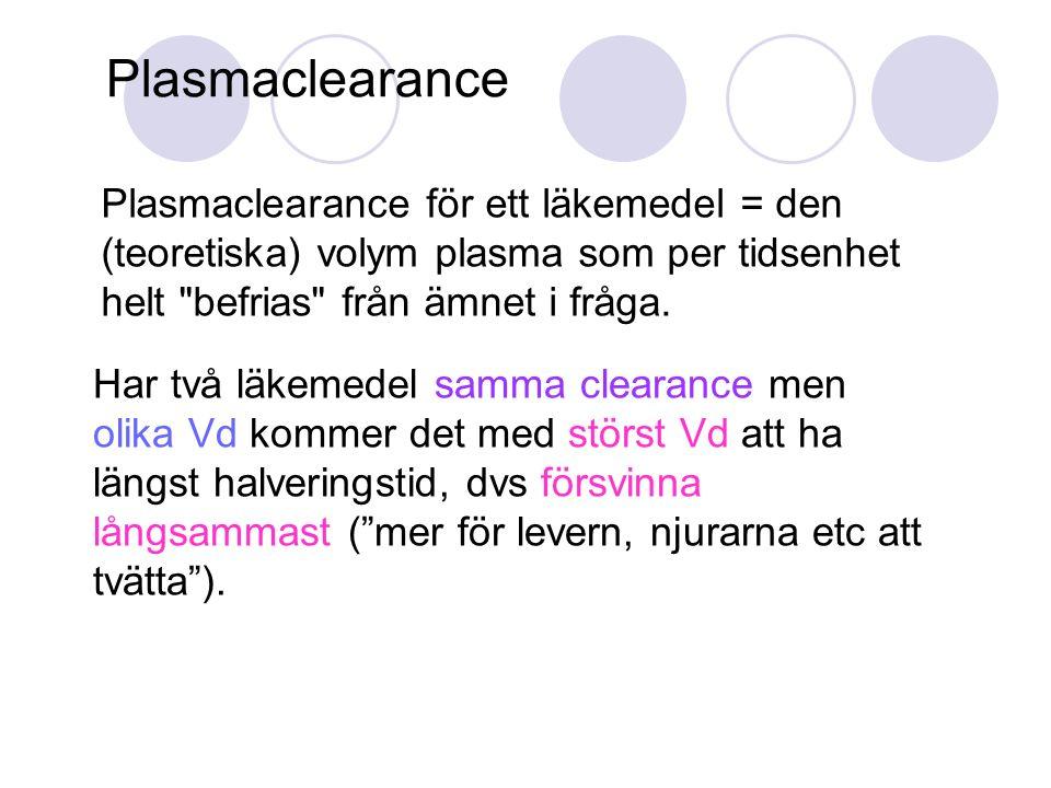 Plasmaclearance för ett läkemedel = den (teoretiska) volym plasma som per tidsenhet helt