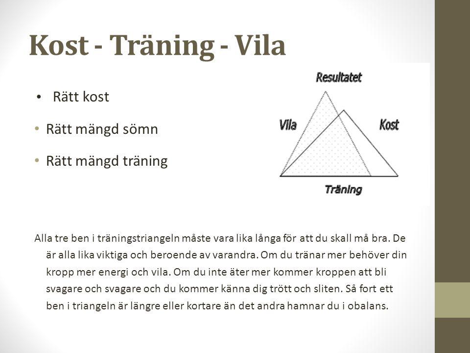 Kost - Träning - Vila Rätt kost Rätt mängd sömn Rätt mängd träning Alla tre ben i träningstriangeln måste vara lika långa för att du skall må bra.