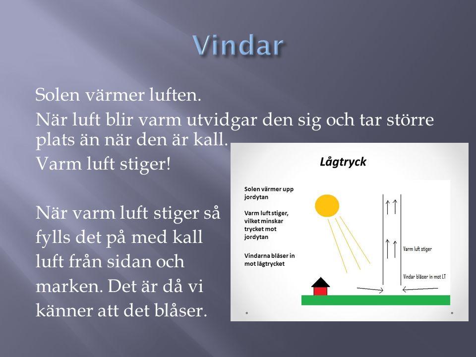 Solen värmer luften. När luft blir varm utvidgar den sig och tar större plats än när den är kall. Varm luft stiger! När varm luft stiger så fylls det