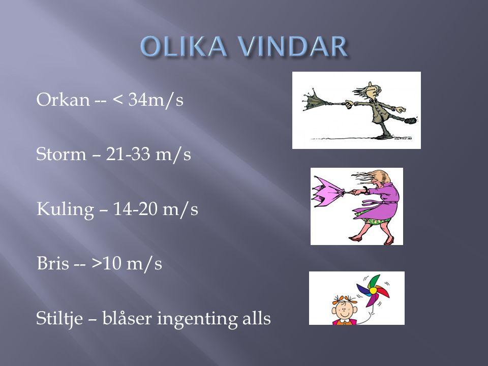 Orkan -- < 34m/s Storm – 21-33 m/s Kuling – 14-20 m/s Bris -- >10 m/s Stiltje – blåser ingenting alls