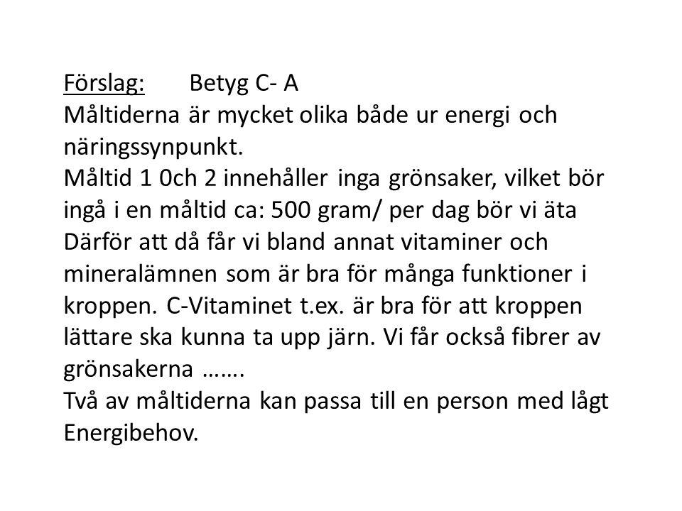 Förslag: Betyg C- A Måltiderna är mycket olika både ur energi och näringssynpunkt. Måltid 1 0ch 2 innehåller inga grönsaker, vilket bör ingå i en målt