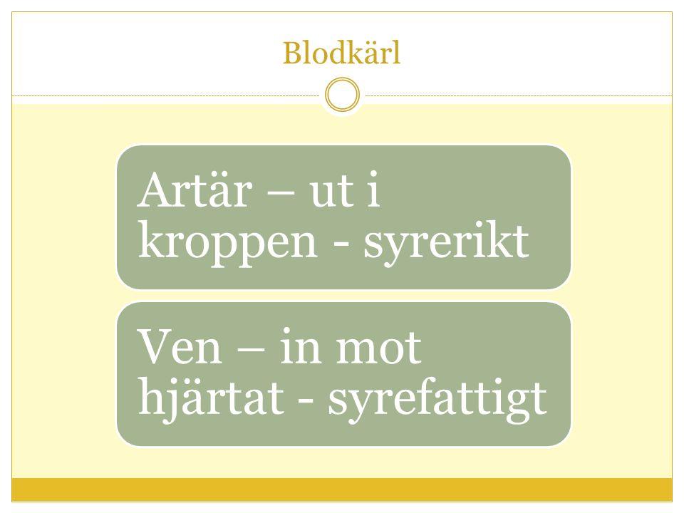Blodkärl Artär – ut i kroppen - syrerikt Ven – in mot hjärtat - syrefattigt